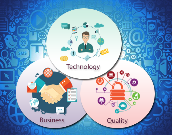 Guidelines To Choose The Best Web Design Services Web Design Web Design London Best Web Design