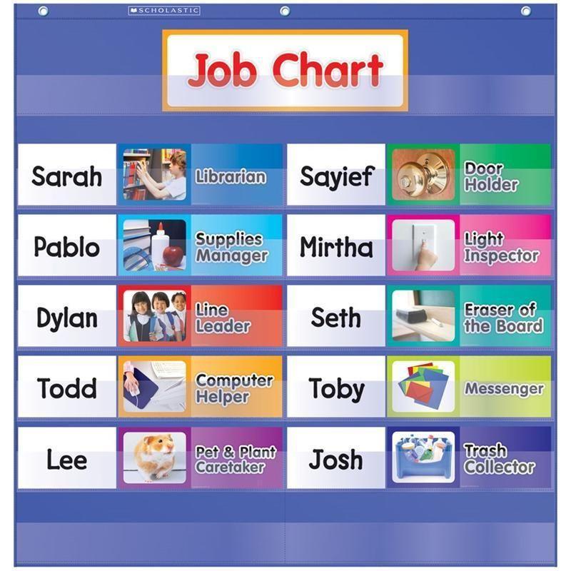 Class jobs pocket chart gr k5 classroom job chart