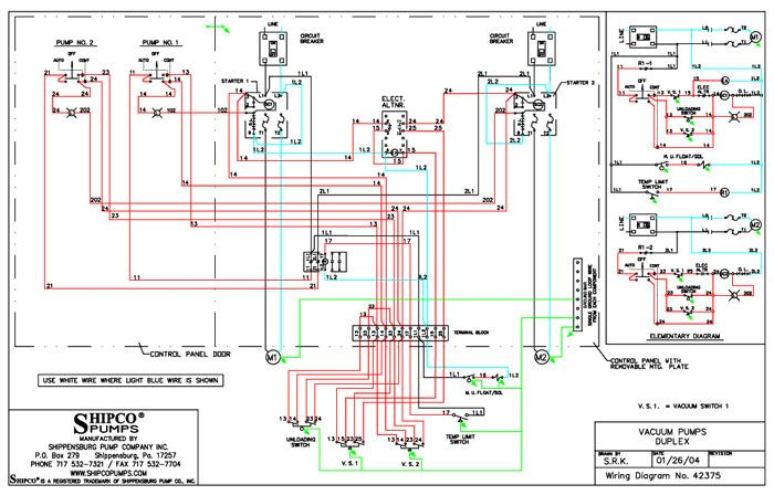 Control Panel Wiring Diagram Wellnessarticles