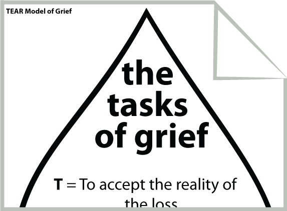 Printables Grief And Loss Worksheets models behavioral therapy and learning on pinterest