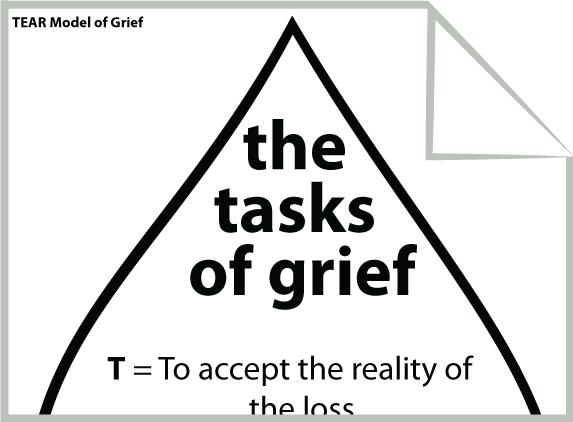 Grief Worksheet Tools For Self-Help #Grief #SelfHelp