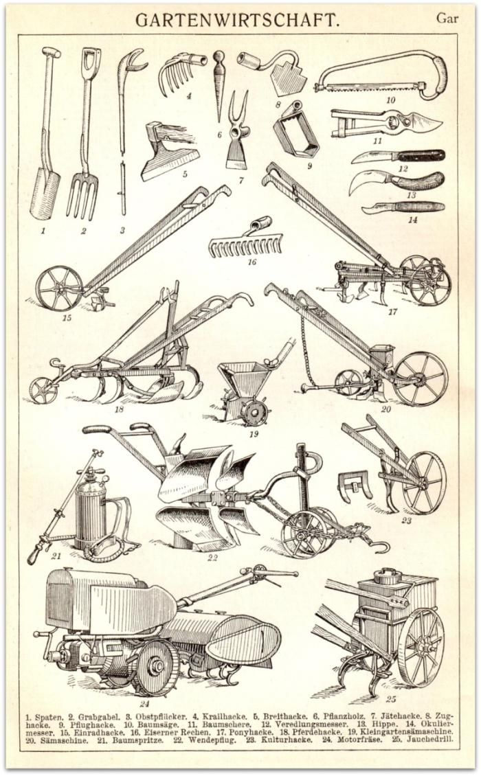 Horticultural Implements On Parade Voice Of The Monkey Old Farm Equipment Vintage Tools Old Tools