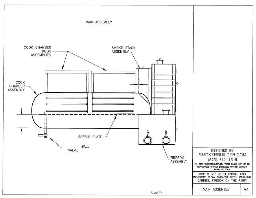 101 x 30 Reverse Flow Smoker Square Firebox Right side w