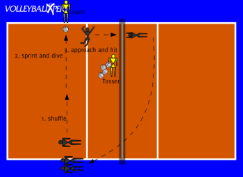 Hitting Drill Turn Go Hit By Volleyballxpert Com Volleyball Drills Volleyball Practice Volleyball Workouts