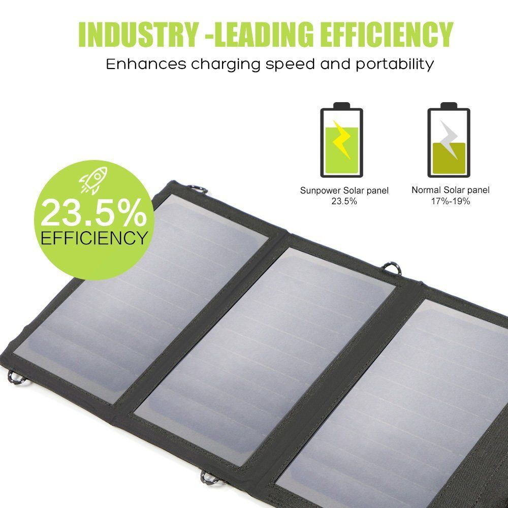 15w Solar Panel Charger With 6000mah Battery Solar Panel Charger Solar Charger Solar Panels