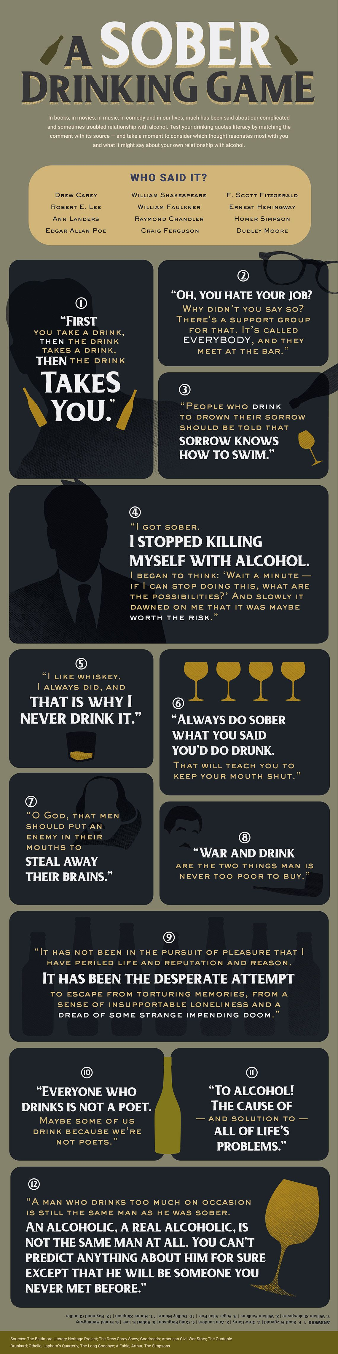 A Sober Drinking Game #Infographic