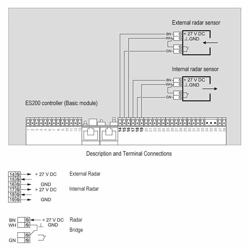 ES200 Wiring Diagram (Connection Scheme) in 2021   Automatic sliding doors,  Diagram, Automatic door