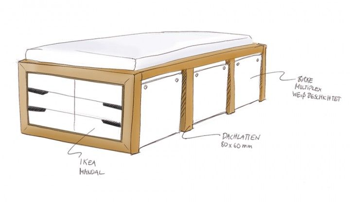 Ikea hack bett  IKEA-Hack: Mandal Kommoden Bett | Wohnen | Pinterest | Ikea hack ...