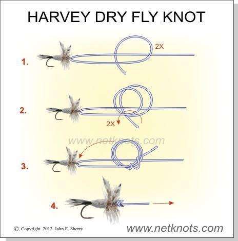 Harvey Dry Fly Knot Fishing Knots Fly Fishing Knots Fly Fishing