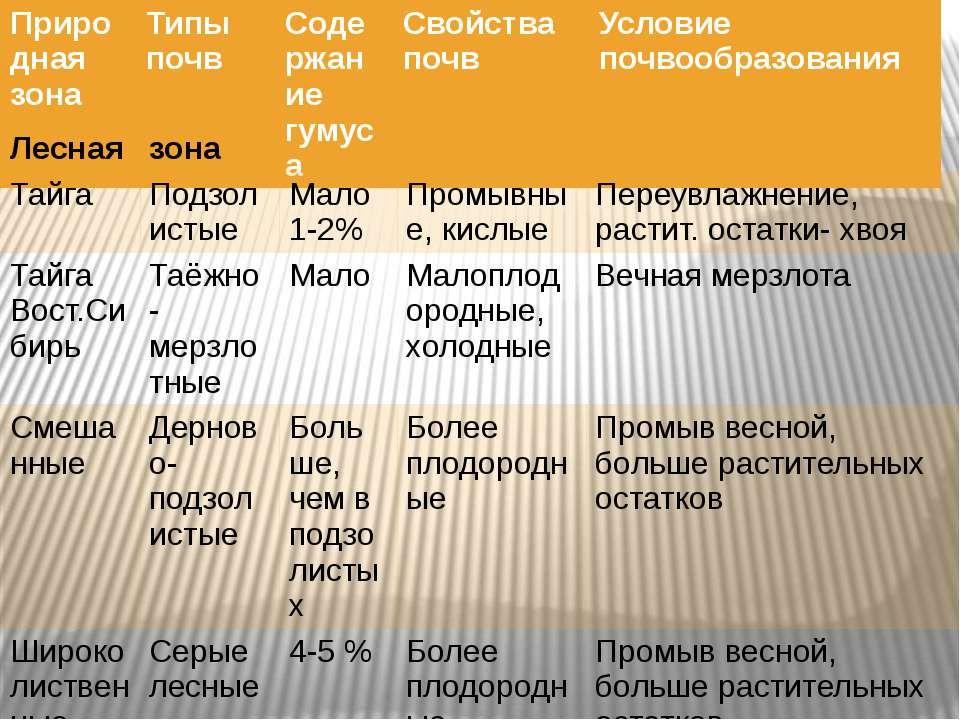 Учебник по русскому языку 4 класс зеленина хохлова скачать часть первая