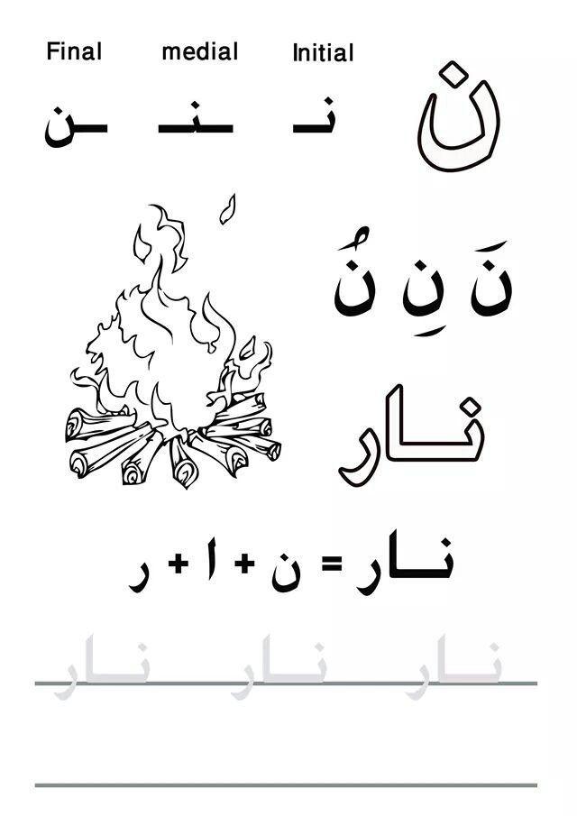 Noon حرف النون Learning Arabic Arabic Language Write Arabic