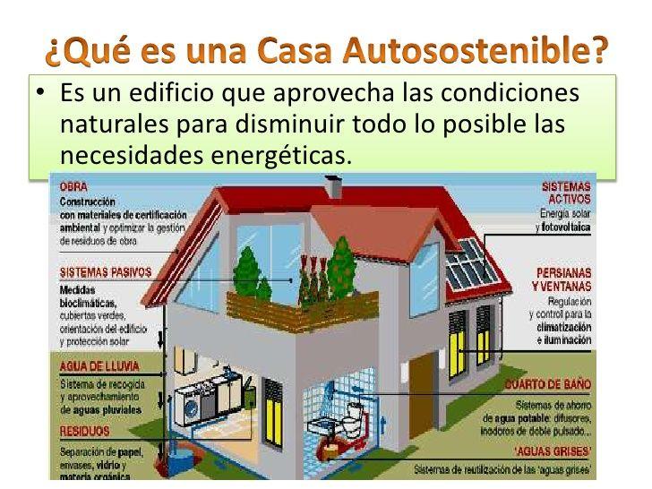 Qu es una casa autosostenible es un edificio que - Construccion de una casa ...