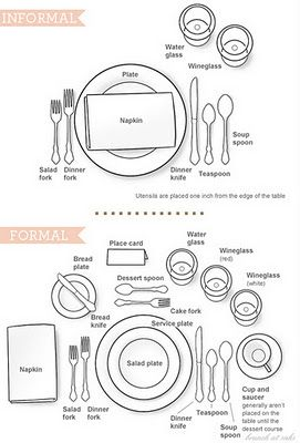 cutlery, crockery and glassware table settings - really handy! I ...