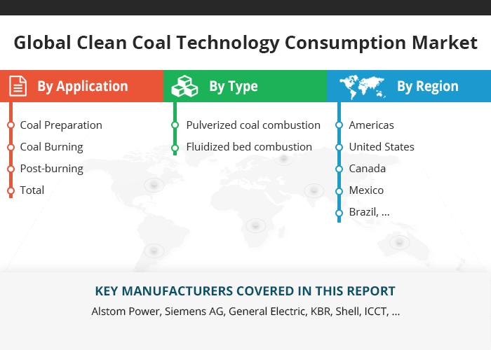 2018 2023 Global Clean Coal Technology Consumption Market Report Stock Market Marketing Fluidized Bed