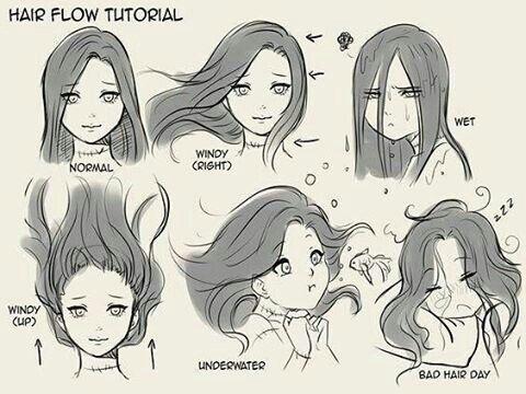 Idea by Hanna Smoak on Hair styles | Drawing hair tutorial ...