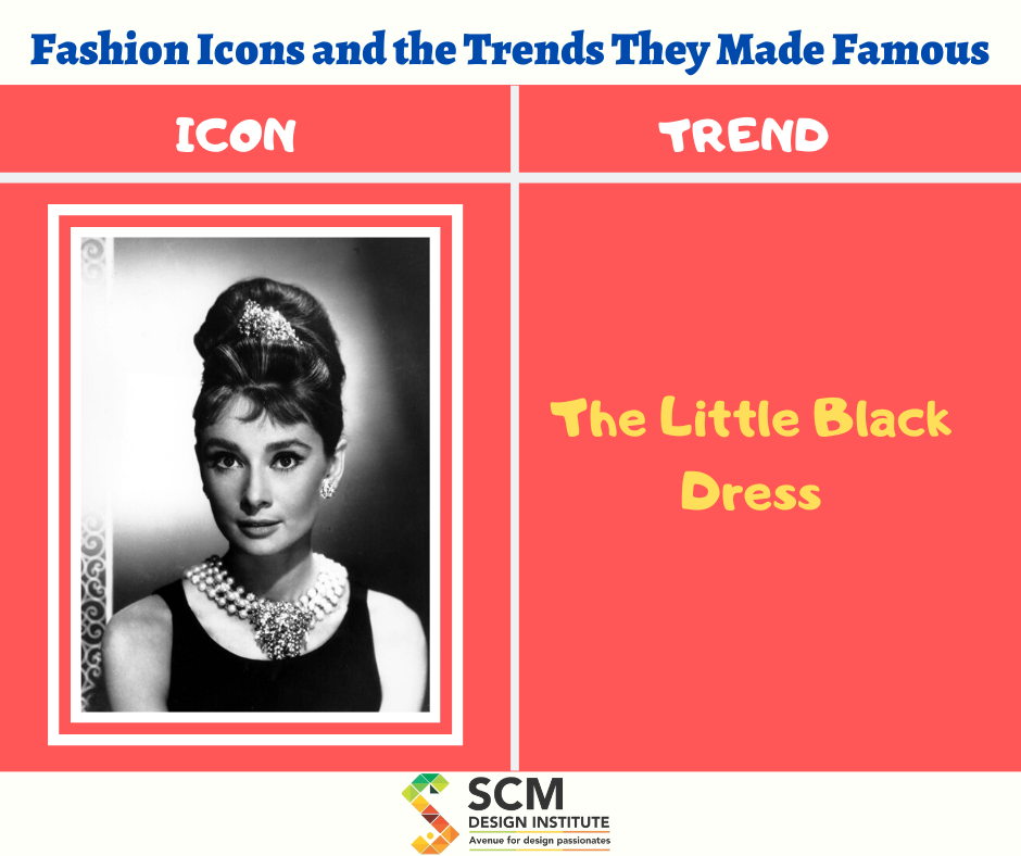 Fashion Icons And Trends They Made Famous Andrey Hepburn Visit Us At Www Scmdesigninstitute Com Monday In 2020 Style Icons Fashion Design Monday Motivation
