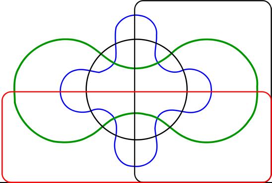 Venn Diagram Ball Diy Enthusiasts Wiring Diagrams