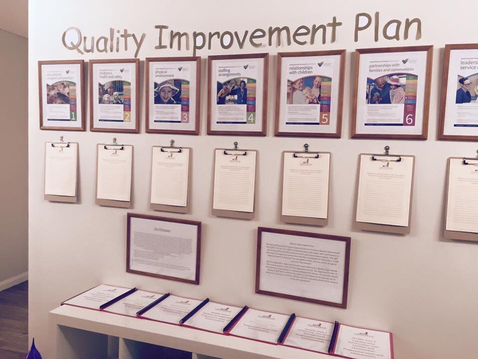 Foyer Ideas For Childcare : Pin having a qip quality improvement plan area