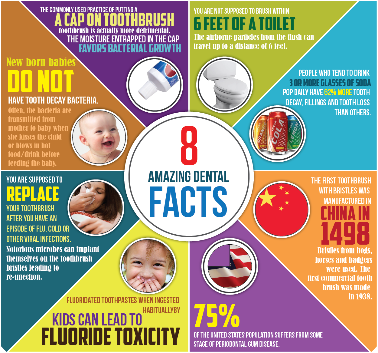 17 Best images about Fun Dental Facts on Pinterest | Mouths ...