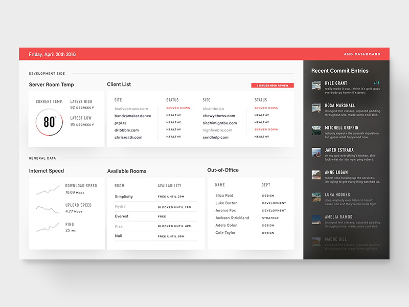 dashboard.pdf by Christopher Reath - Dribbble