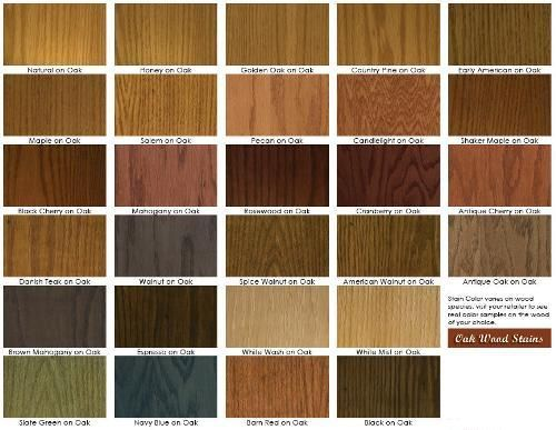Cabinet Stains And Finishes Kitchen Appliance Reviews Wood Stain Colors Staining Wood Pine Wood Flooring