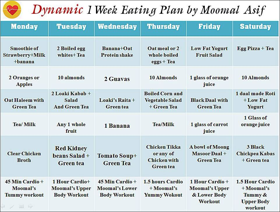 full plan diet chart with exercises