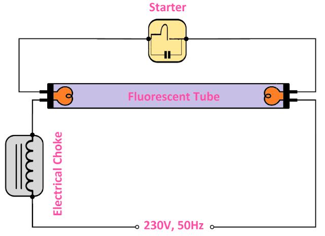 Fluorescent Light In 2020 Fluorescent Light Fluorescent Fluorescent Tube