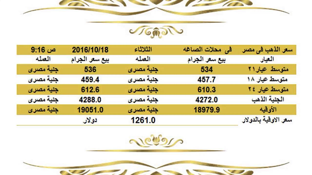 Pin On سعر الذهب فى مصر
