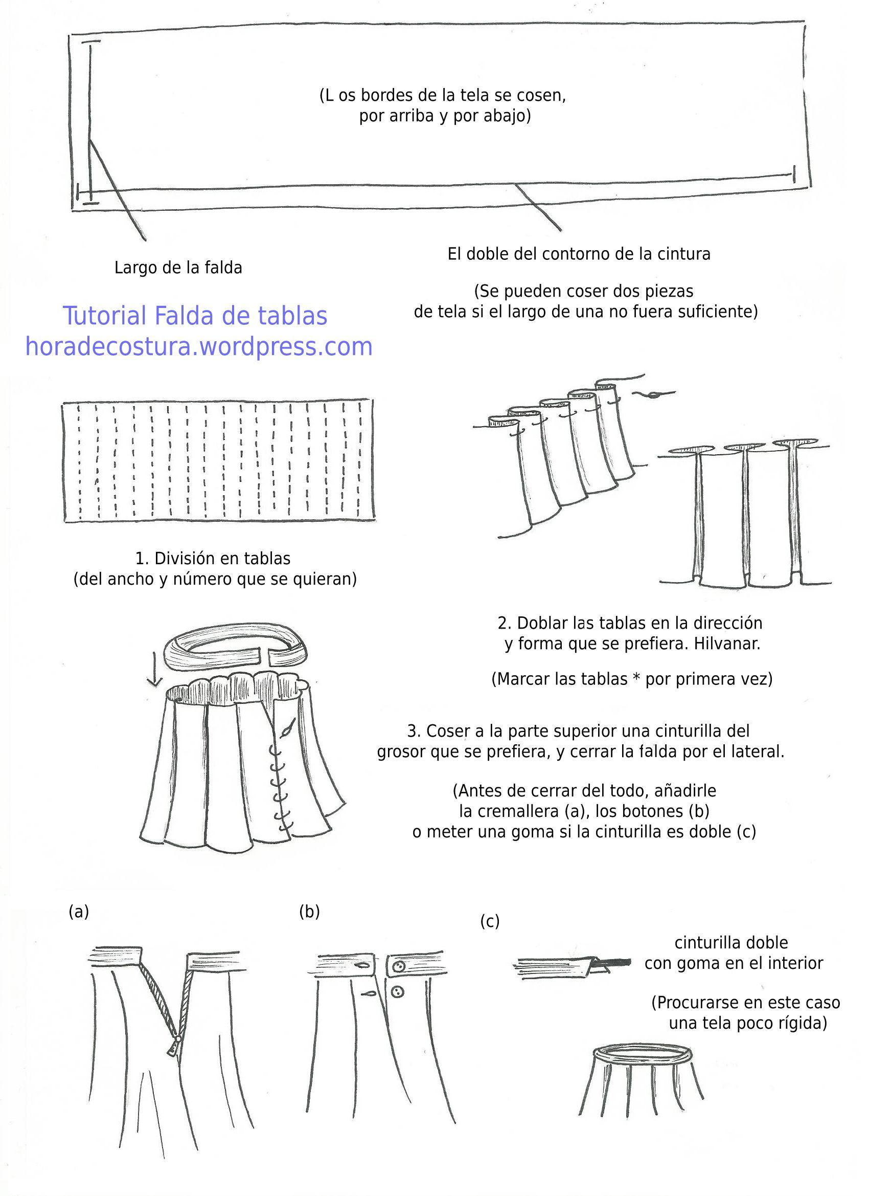 patrones vestidos de fiesta - Cerca amb Google | costuras ...