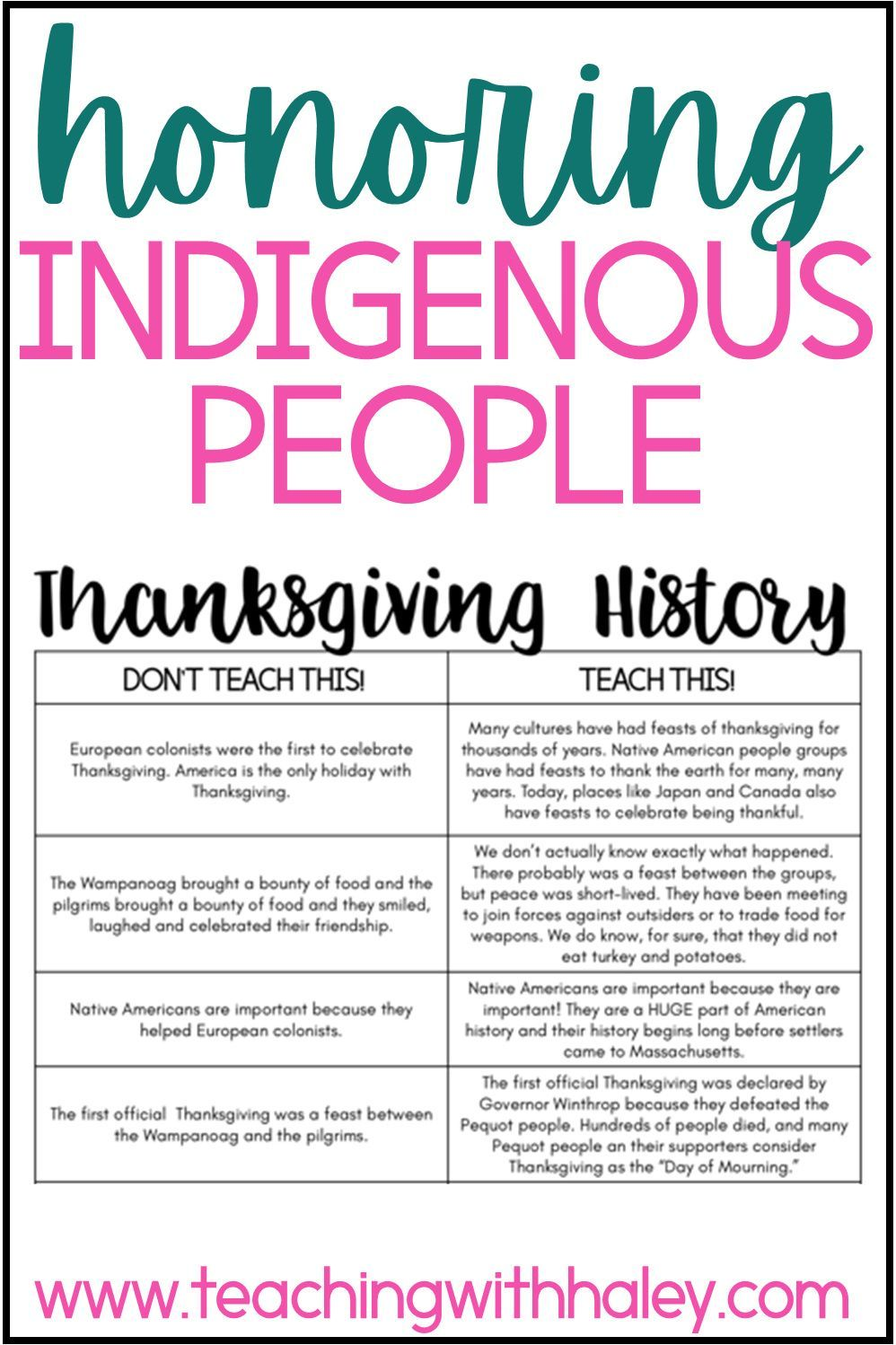 Thanksgiving Activities for Honoring Indigenous People