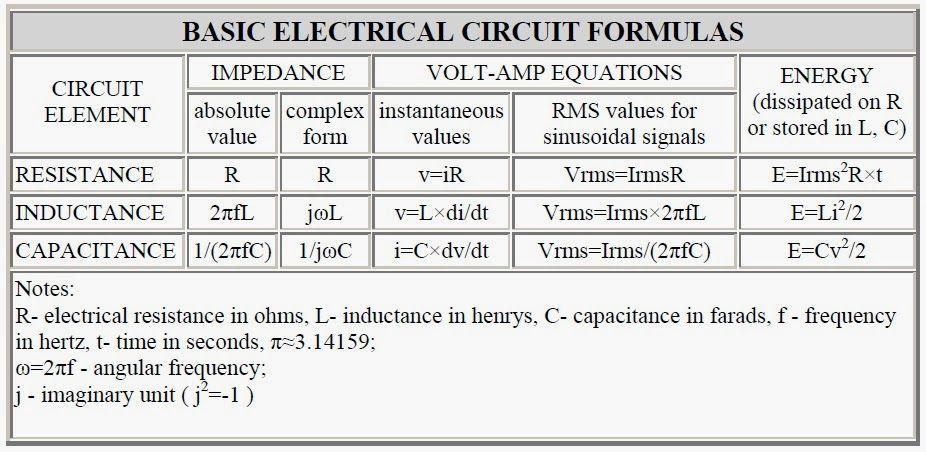 Basic Electrical Circuit Formulas | Electrical Engineering ...