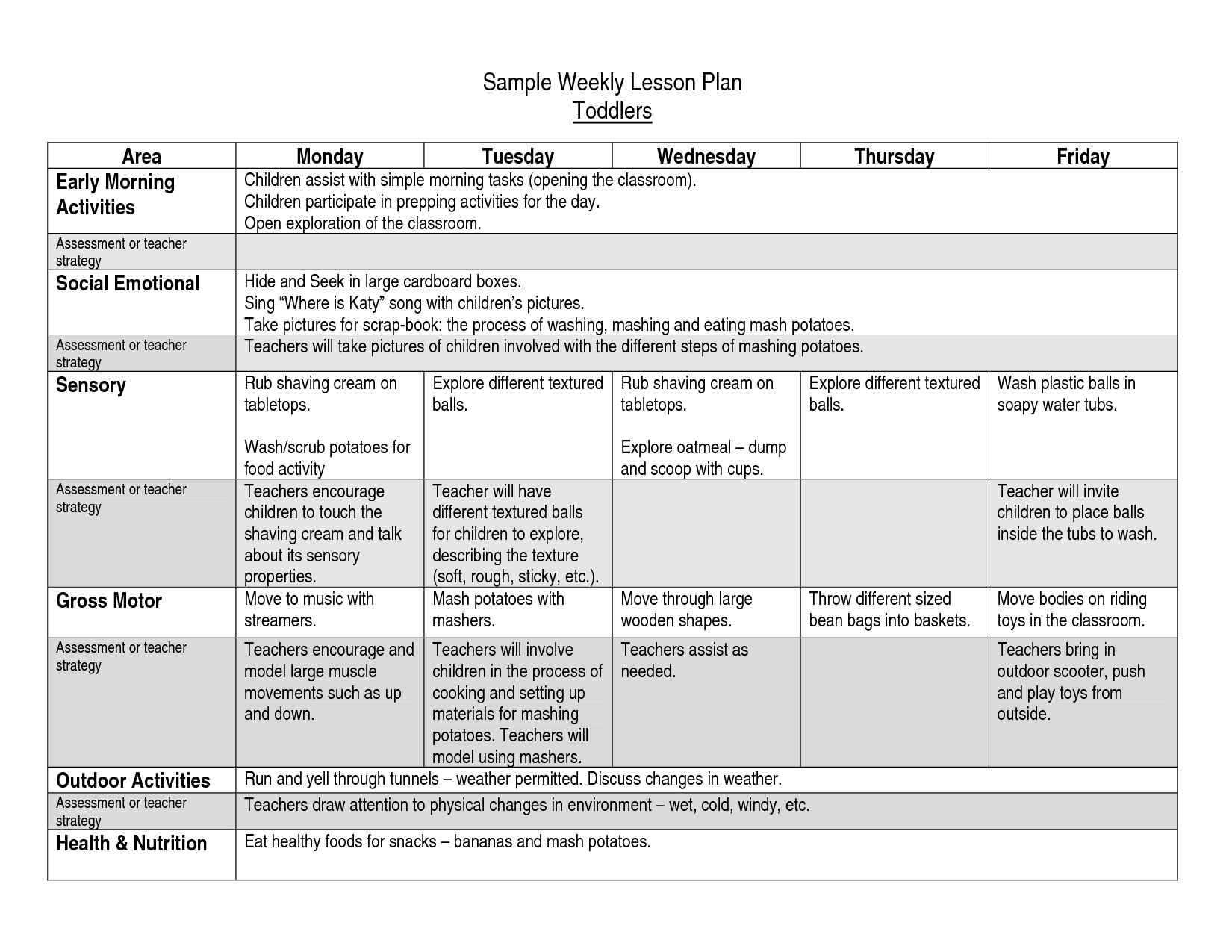 Download Free Weekly Lesson Plan Template Lots Of Free Common Core Teacher Resources From