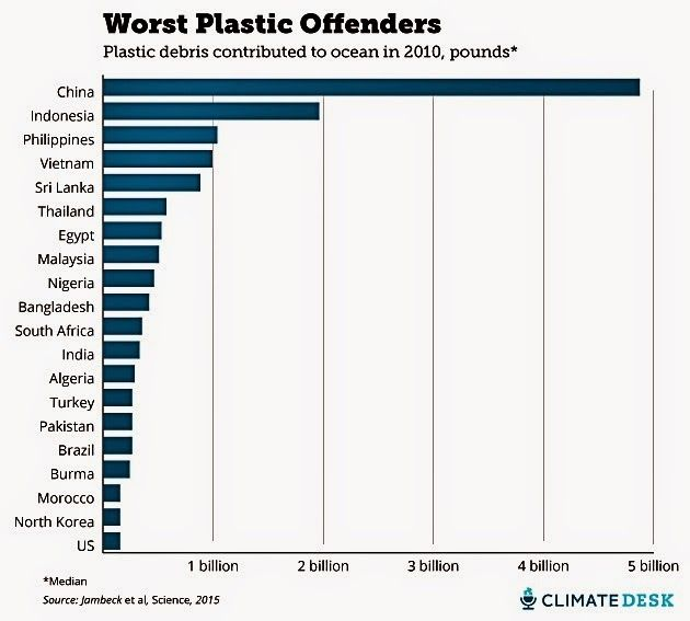 Bank Sampah Melati Bersih Indonesia Penghasil Sampah Laut Terbesar Kedua Di Dunia Lautan Indonesia Science