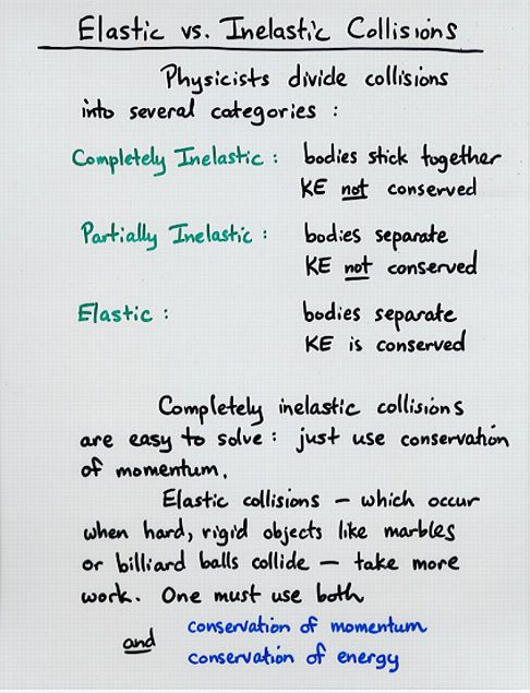Resource 4 Collisions Elastic And Inelastic Michael Richmond This Resource Is Set Up With A Note Like Momentum Physics Linear Momentum Physics Concepts