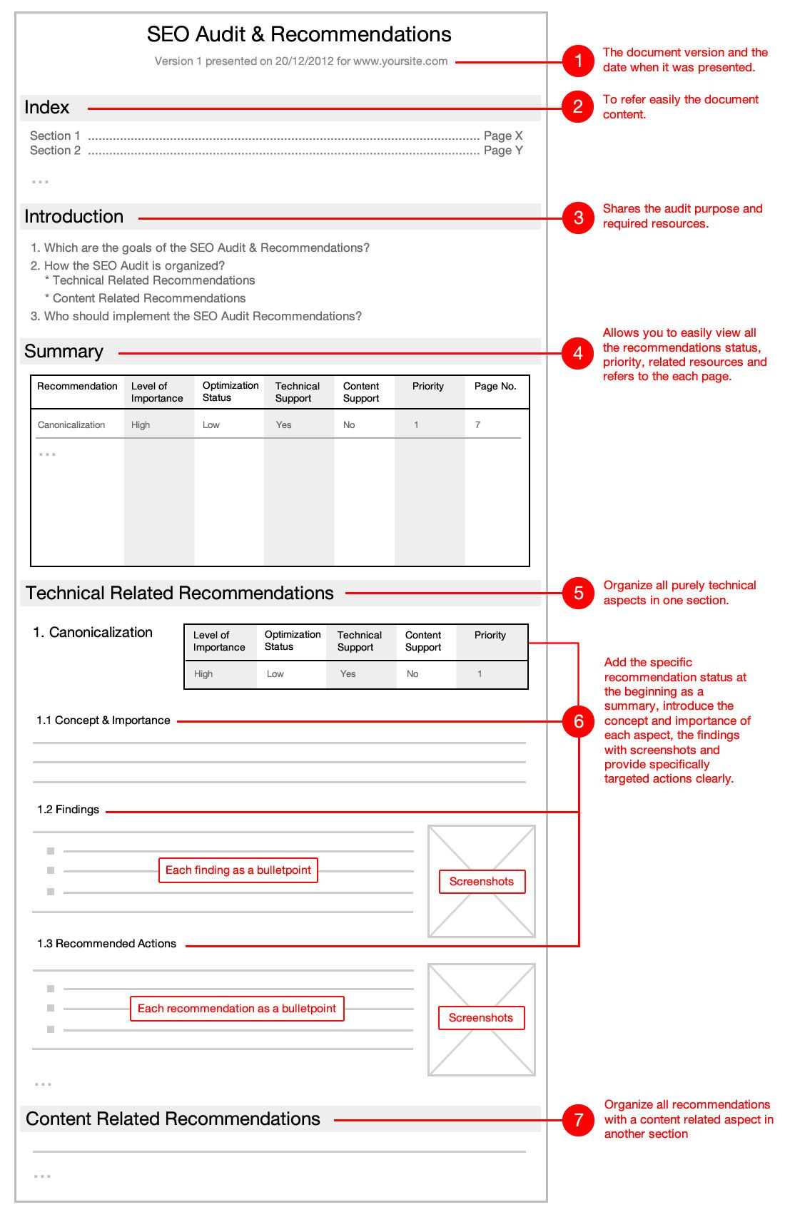 Seo Audit Recommendations Template  Business    Template
