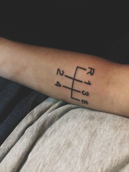 Pin On Tattoos Idears And Inspiration Manual Guide