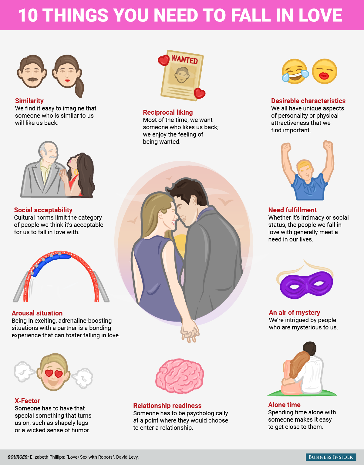Psychologists Have Identified Ten Factors That Explain Why
