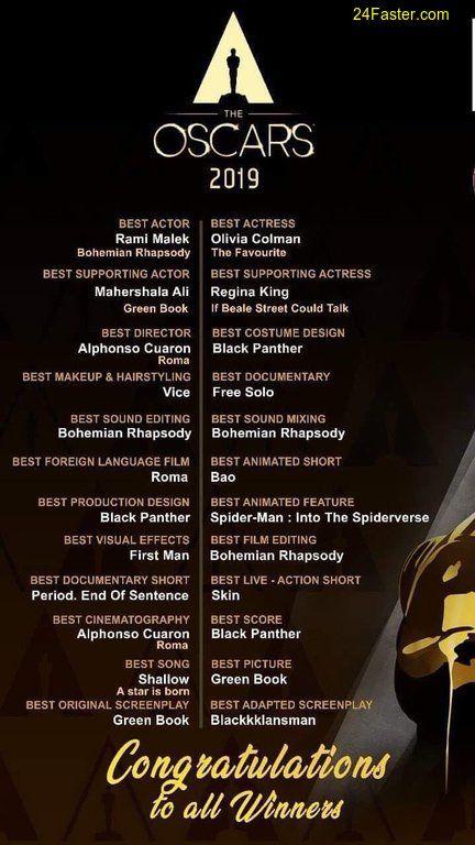 Oscar Awards 2019: 91st Academy Awards Winners List ...