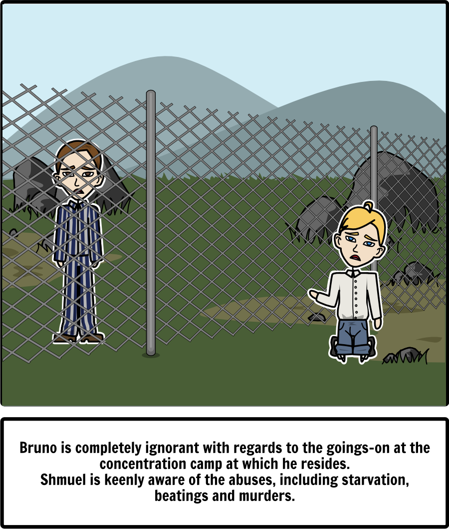 the boy in the striped pajamas by john boyne compare and the boy in the striped pajamas by john boyne compare and contrast drawing inferences and figuring out how one character relates to and plays off