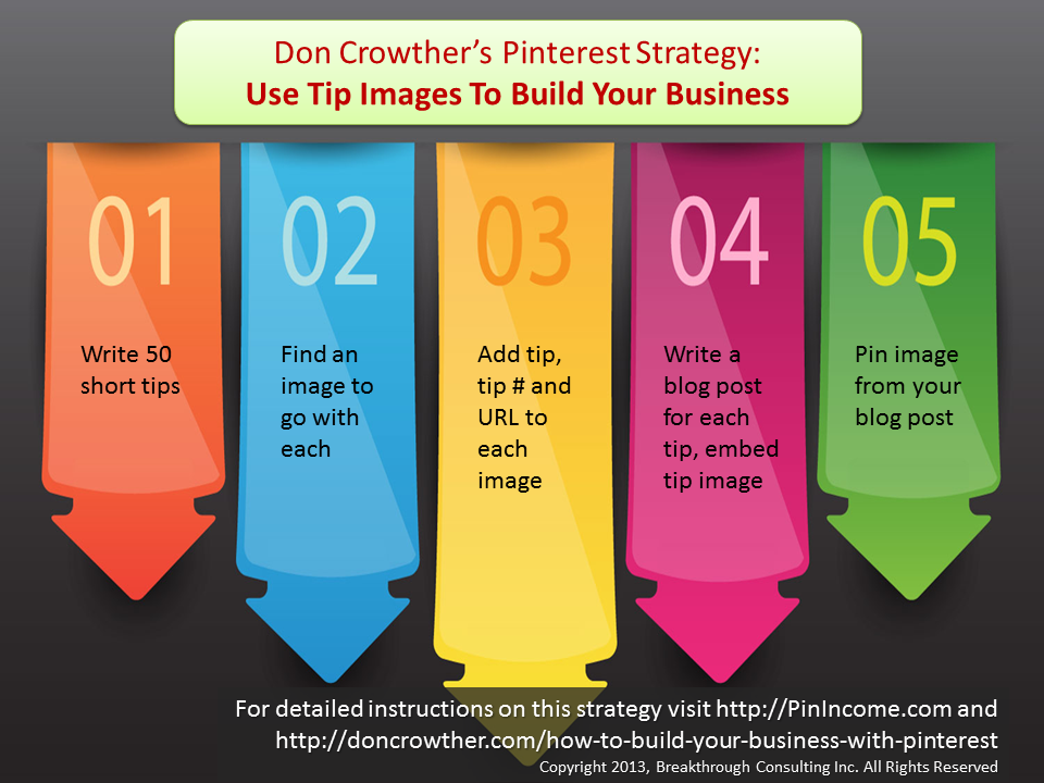 Pinterest Tip: How to use tip images to build your business with Pinterest. Get step-by-step instructions at http://doncrowther.com/how-to-build-your-business-with-pinterest