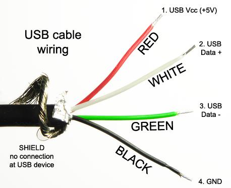 les 25 meilleures id es de la cat gorie cable electrique sur pinterest bobine electrique fil. Black Bedroom Furniture Sets. Home Design Ideas
