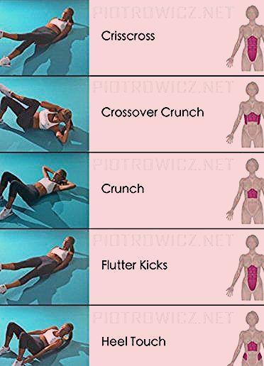 Photo of 5 Bauchmuskel-Übungen für einen flachen Bauch