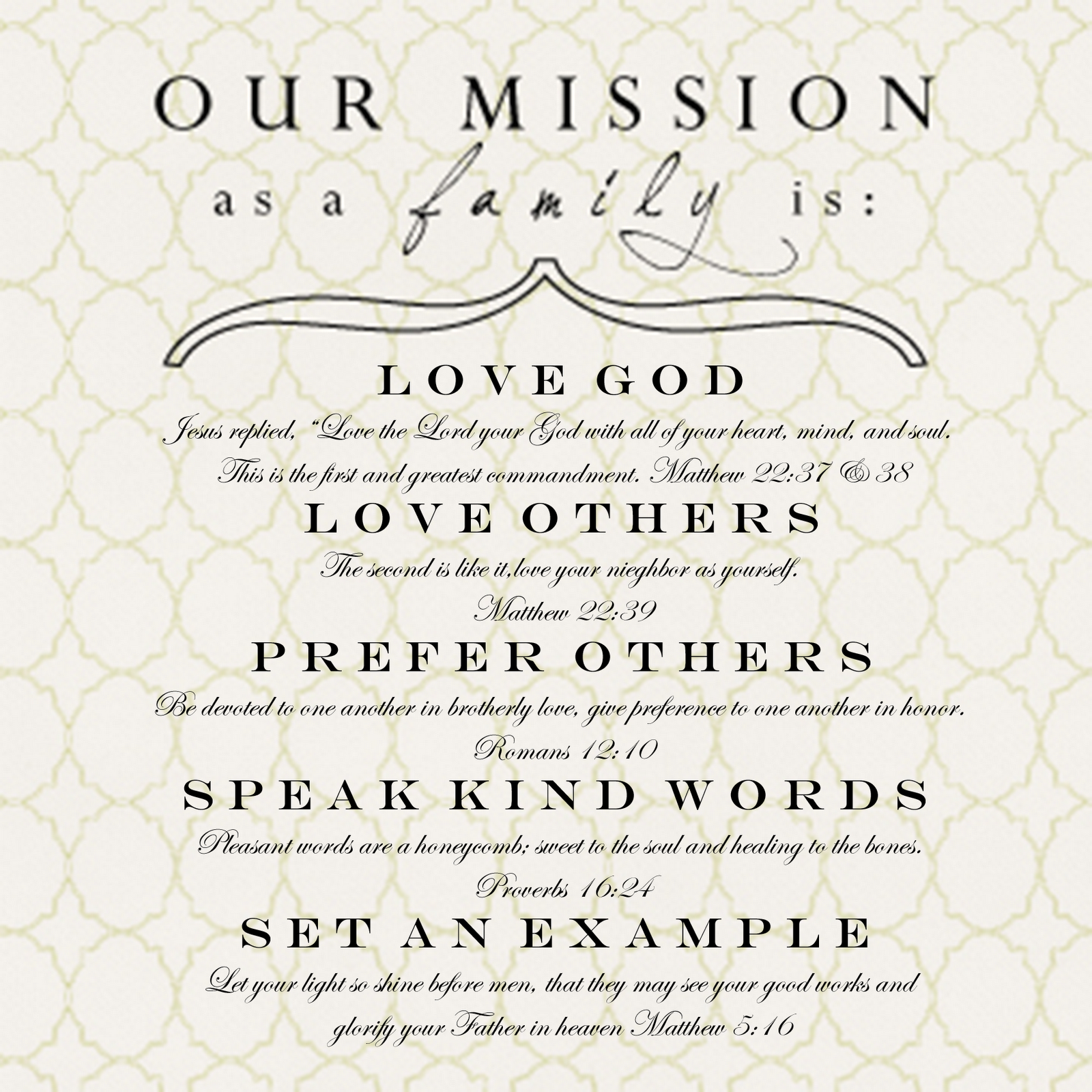 I Will Do A Family Mission Statement This Year Love This Idea For