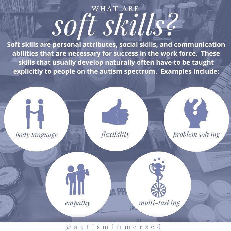 What Are Soft Skills Soft Skills Living Skills Life Skills