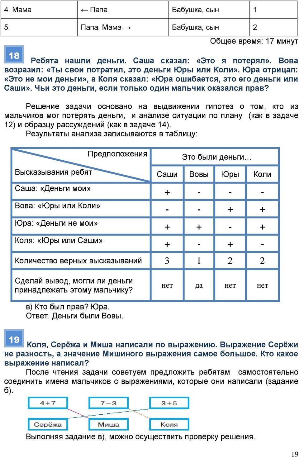 Готовые задания по русскому языку 5 класс панова