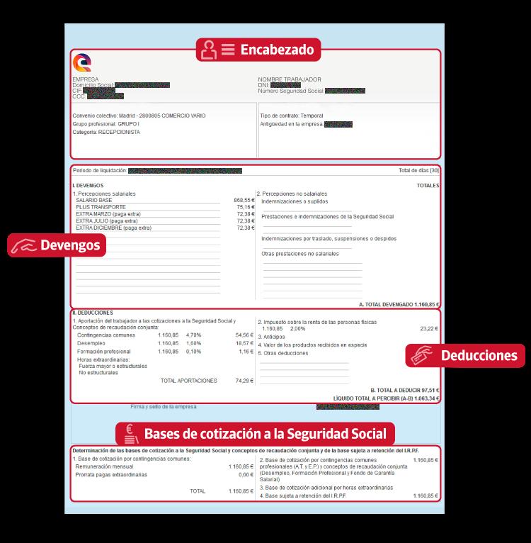 Cómo Entender Una Nómina Catalana Occidente Contaduria Y Finanzas Impuesto Sobre La Renta Nomina