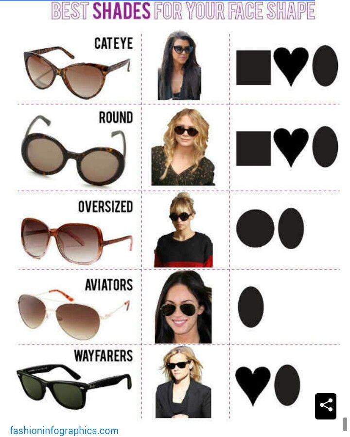 76fc1e7a4a Sunglasses according to face shape! Oval's are the luckiest | Style ...