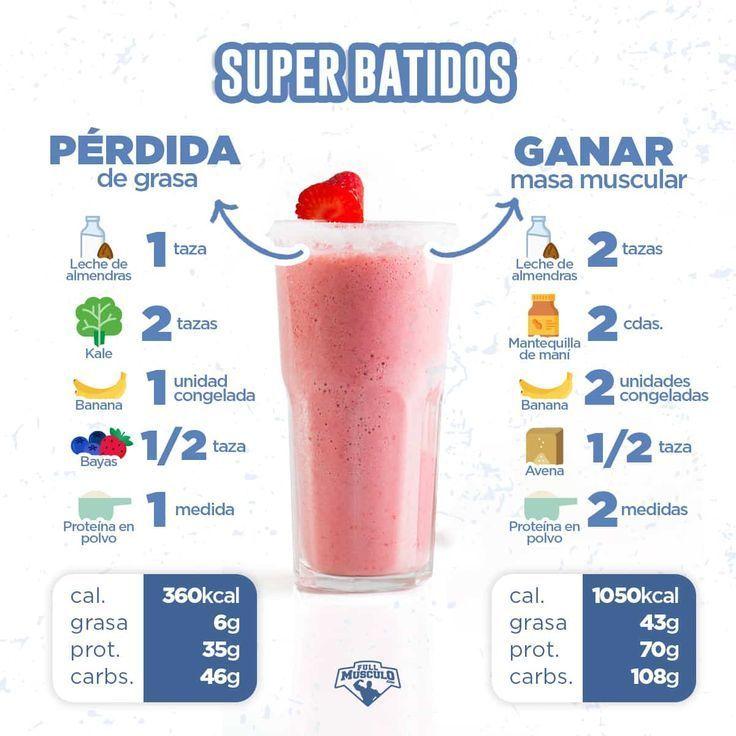 batidos de proteína caseros para perder grasa y para ganar masa muscular.  Al igual que en la dieta,...