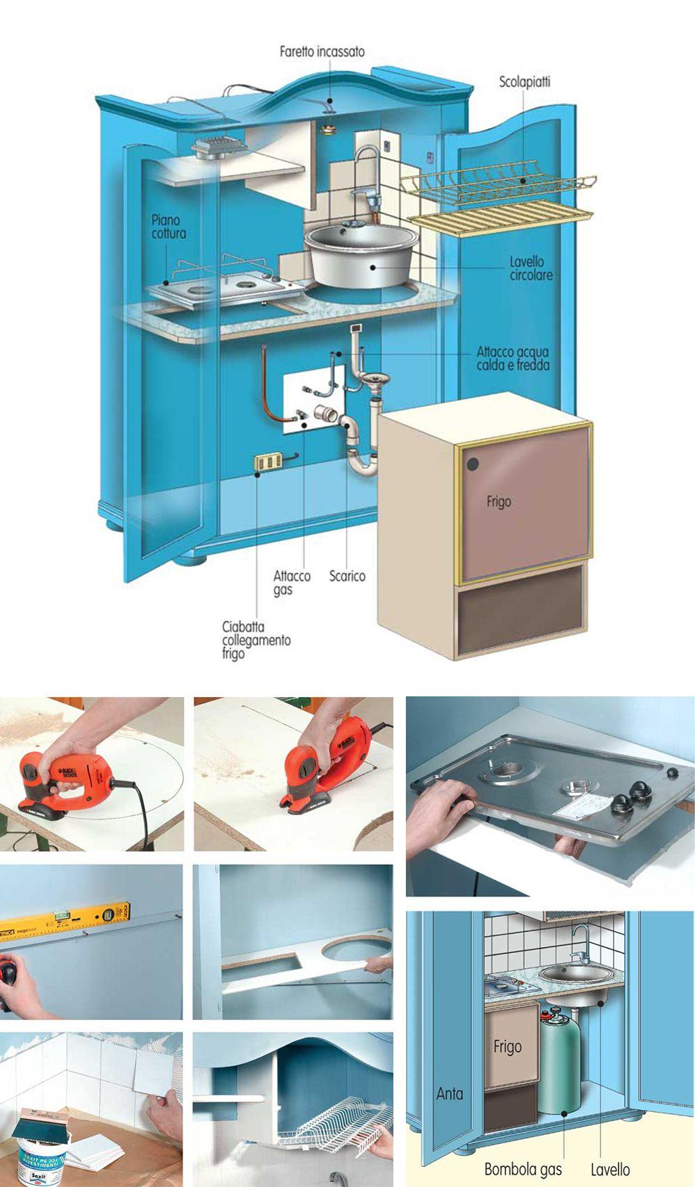 Cucina nascosta in un armadio nel 2020 Cucine, Armadio