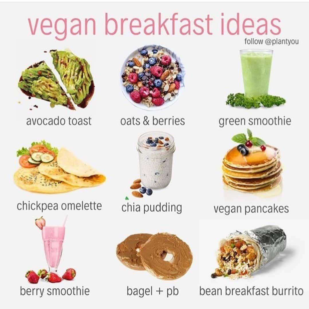 Pin By Debbie Gems On Food In 2020 Quick Vegan Breakfast Vegan Recipes Plant Based Plant Based Breakfast